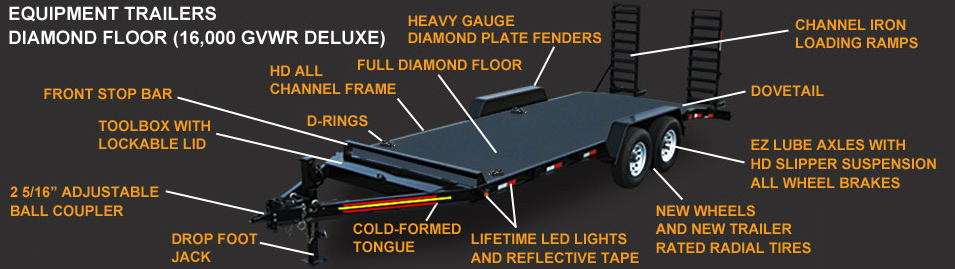 diamond-floor-equipment-trailers
